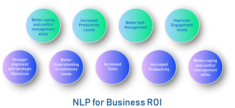 Natural Language Processing (NLP) Services and Solutions Company